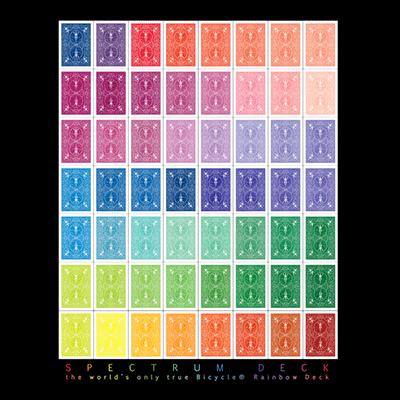 Spectrum Destesi